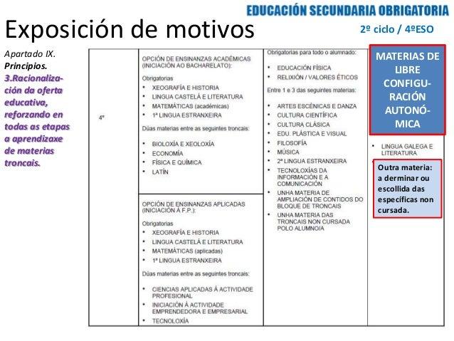 Exposición de motivos   2º ciclo / 4ºESOApartado IX.               MATERIAS DEPrincipios.                   LIBRE3.Raciona...