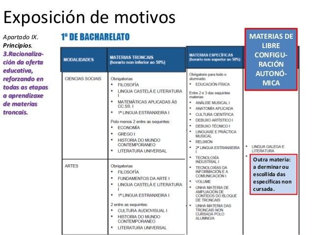 Exposición de motivosApartado IX.            MATERIAS DEPrincipios.                LIBRE3.Racionaliza-           CONFIGU-c...