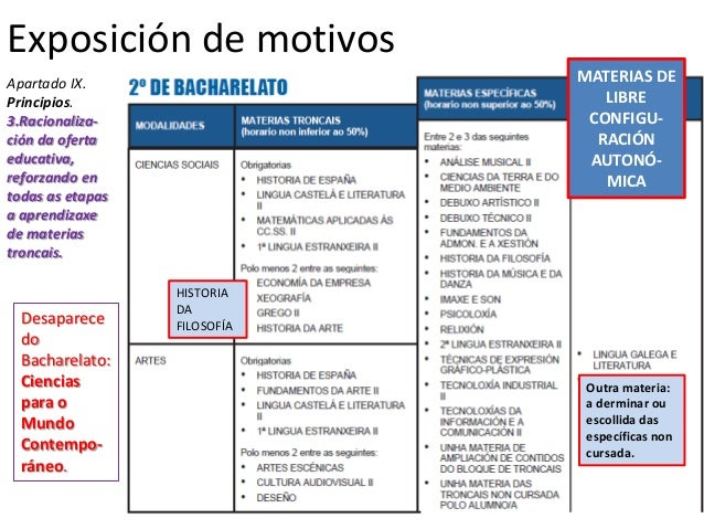 Exposición de motivosApartado IX.                  MATERIAS DEPrincipios.                      LIBRE3.Racionaliza-        ...