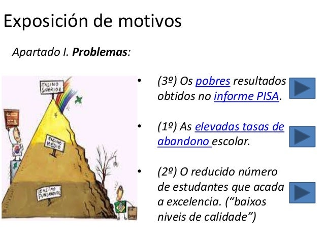 Exposición de motivos Apartado I. Problemas:                          •   (3º) Os pobres resultados                       ...