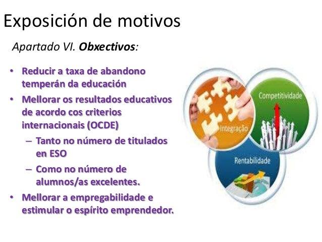 Exposición de motivos Apartado VI. Obxectivos:• Reducir a taxa de abandono  temperán da educación• Mellorar os resultados ...