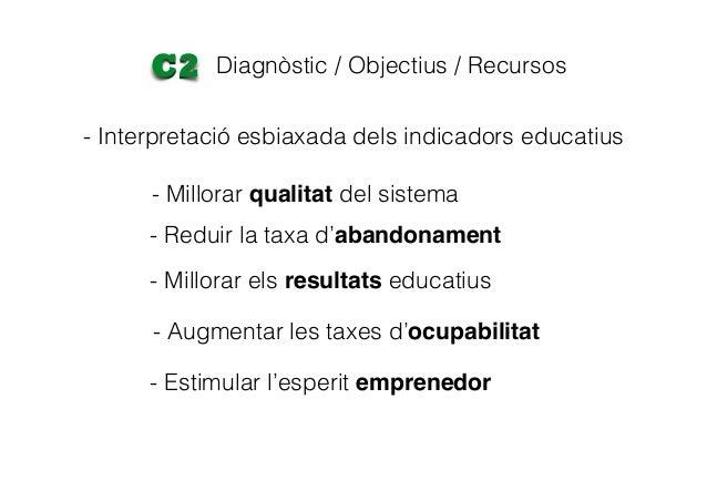 Diagnòstic / Objectius / RecursosC2 - Interpretació esbiaxada dels indicadors educatius - Millorar qualitat del sistema - ...