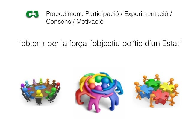 """Procediment: Participació / Experimentació / Consens / Motivació C3 """"obtenir per la força l'objectiu polític d'un Estat"""""""