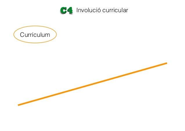 Involució curricularC4 CURRICULUM LOE El conjunt d'objectius, competències bàsiques, continguts, mètodes pedagògics i crit...