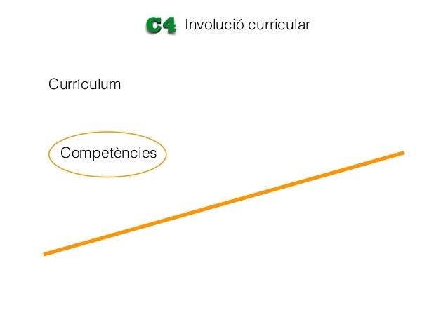 Involució curricularC4 COMPETÈNCIES LOE (Bàsiques) la capacitat d'utilitzar els coneixements i les habilitats, de manera t...
