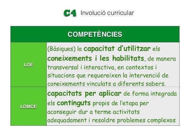 Currículum Involució curricularC4 Competències Continguts, criteris i estàndards