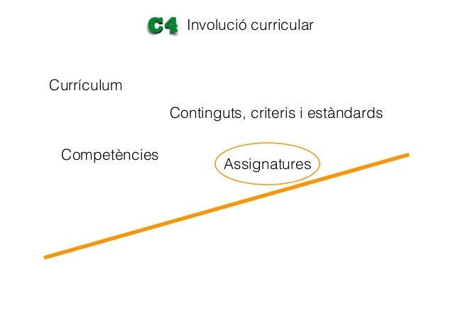 Currículum Involució curricularC4 Competències Assignatures Avaluacions Continguts, criteris i estàndards