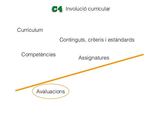 Currículum Involució curricularC4 Competències Assignatures Avaluacions Avaluació director Continguts, criteris i estàndar...