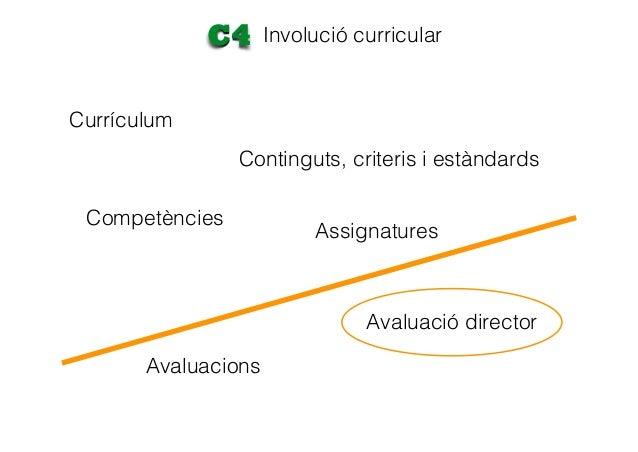 Atenció a la diversitat : més involucióC5 ATENCIÓ A LA DIVERSITAT EDUCACIÓ INCLUSIVA - L'objectiu se centra en la cultura ...