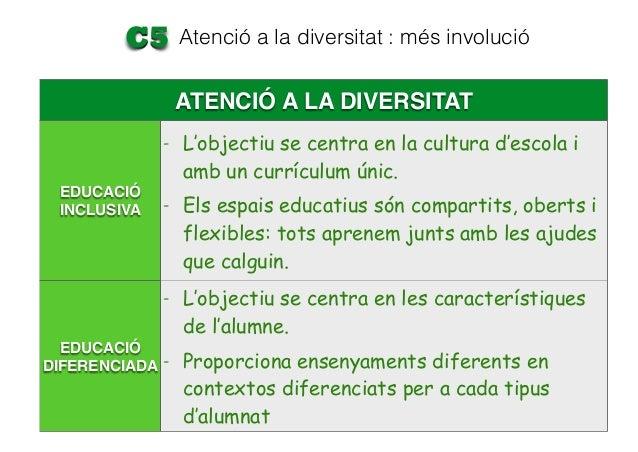 Atenció a la diversitat : més involucióC5 1r# AVALUACIÓ#FINAL##EP*## 1er#ESO##*## ESO# 1r#Cicle## ED.# PRIMÀRIA# 4t#ESO###...