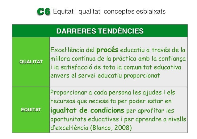 Organització i Gestió de centresC7 - Consell Escolar - Elecció director