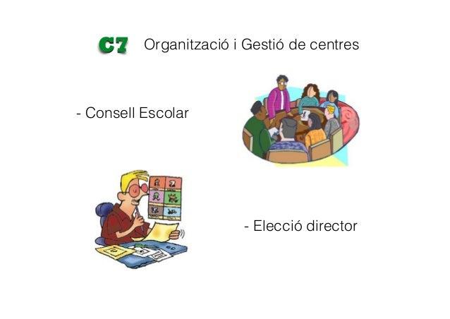 Oferta de centres a la societatC8 - Centre públic no garantit - Segregació per sexes c. concertats (ed. paral·lela)