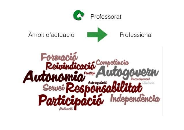 C Professorat Canvi de Cultura Professional Aula Centre Comunitat Xarxa