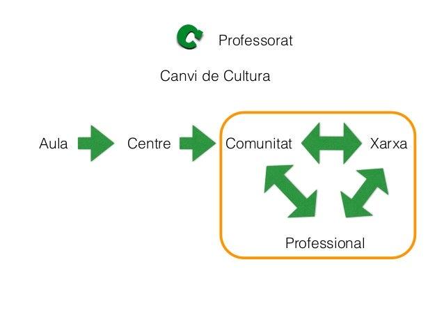 ASSOCIACIÓ C Comunitat educativa