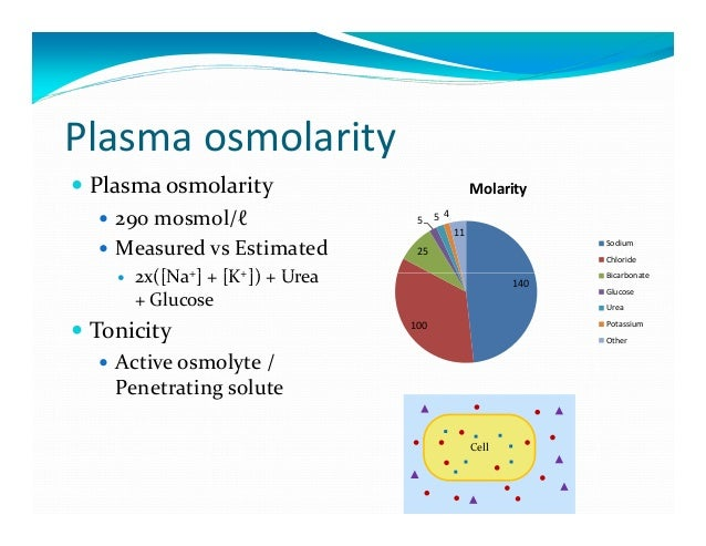 estimating osmolarity This video takes you through the protocol, theory and data analysis to successfully estimate the osmolarity of potato tissues by bathing the tissues in hyper.