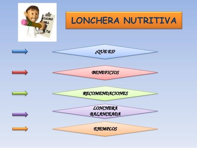 Lonchera saludable Slide 3