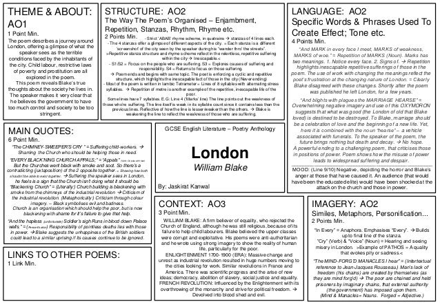 poem london by william blake essay William blake is famous as a socially critical person critical essay on william blake inception of william blake took place on 28 th november in london.