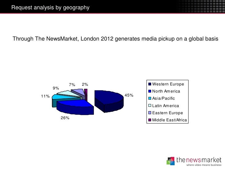 Request analysis by geographyThrough The NewsMarket, London 2012 generates media pickup on a global basis                 ...