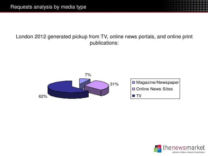 Requests analysis by media type  London 2012 generated pickup from TV, online news portals, and online print              ...