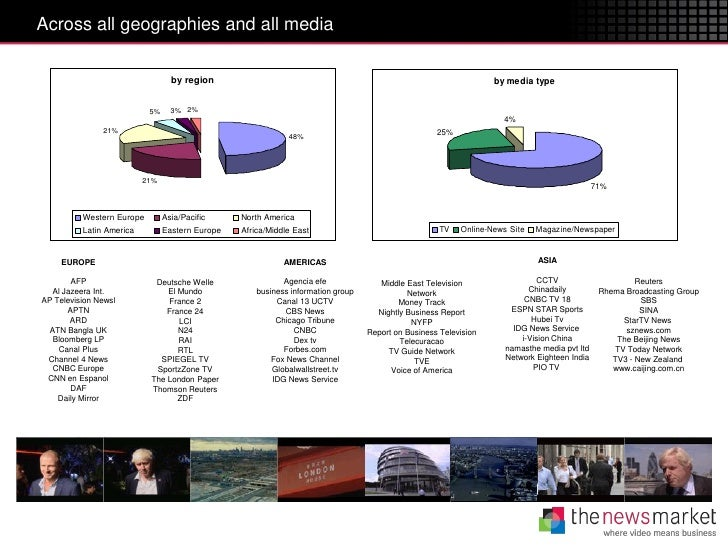 Across all geographies and all media                                  by region                                           ...