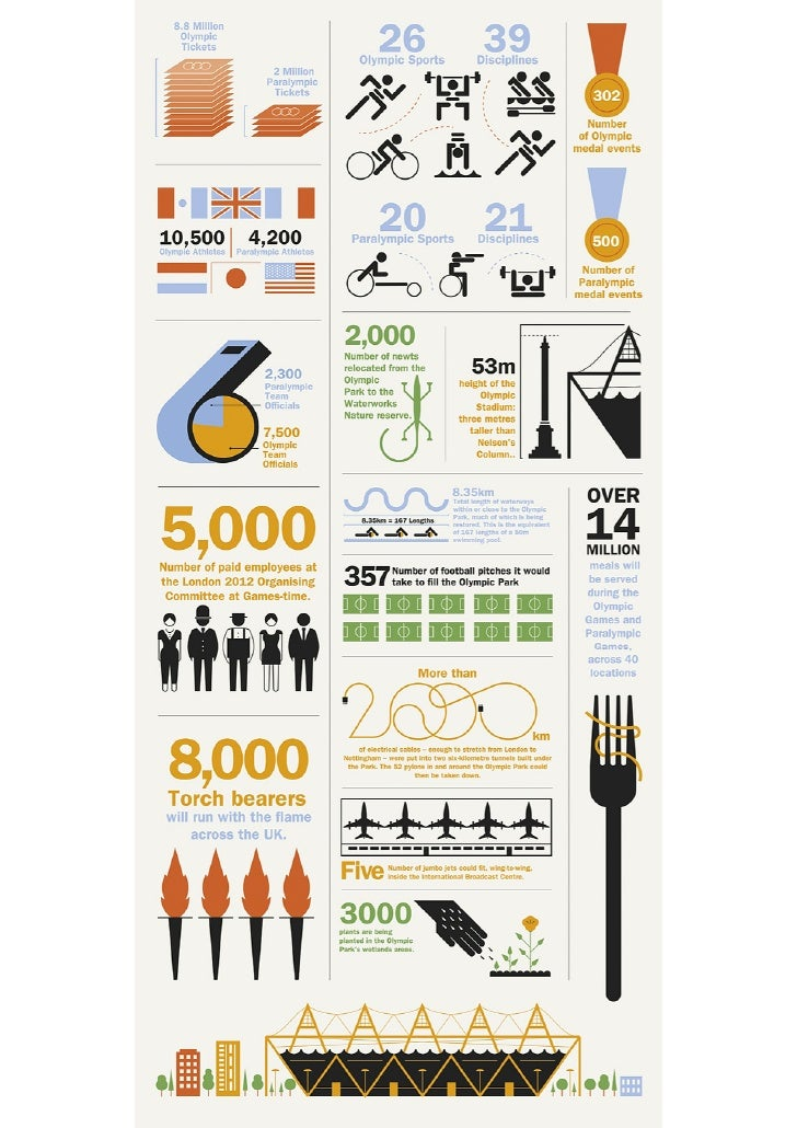 London 2012 Info Graphic