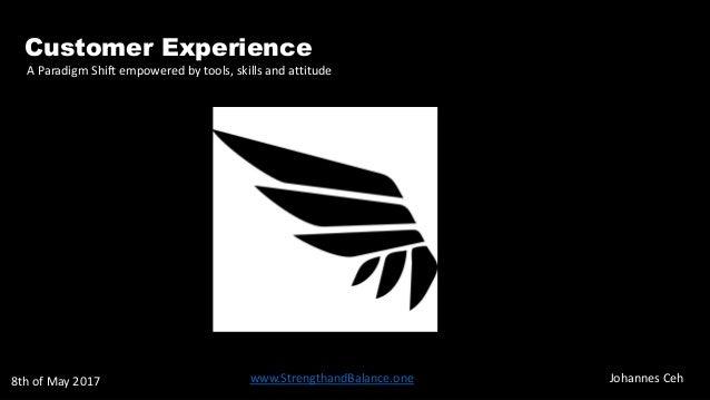 10.05.2017 Native, Content und Haltung - Johannes Ceh - www.StrengthandBalance.com Content. Aber wie? Customer Experience ...