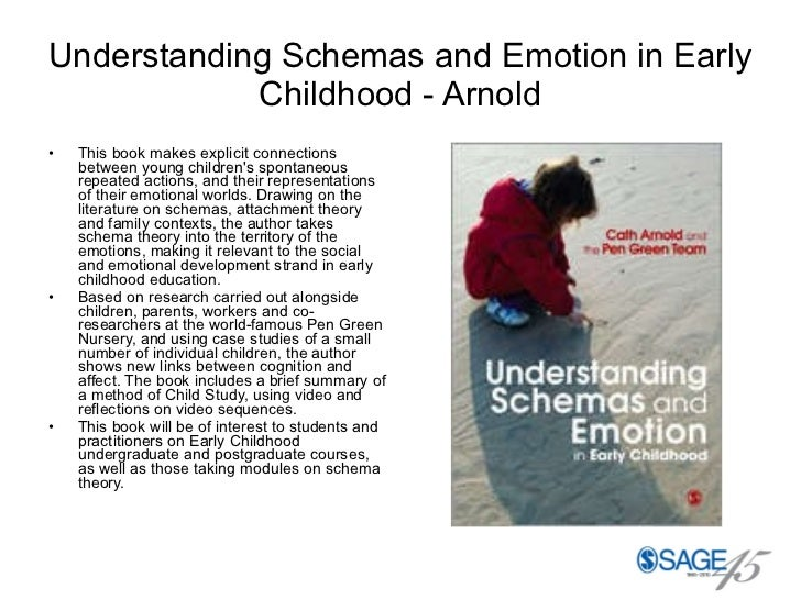 Understanding Schemas and Emotion in Early Childhood - Arnold <ul><li>This book makes explicit connections between young c...