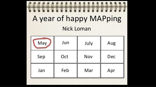 A year of happy MAPping May Jun Aug Sep July Oct Nov Dec Jan Feb AprMar Nick Loman