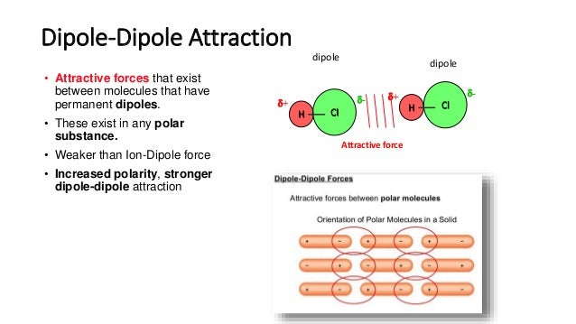 Intermolecular Forces London Dispersion Forces And Dipole Dipole Att