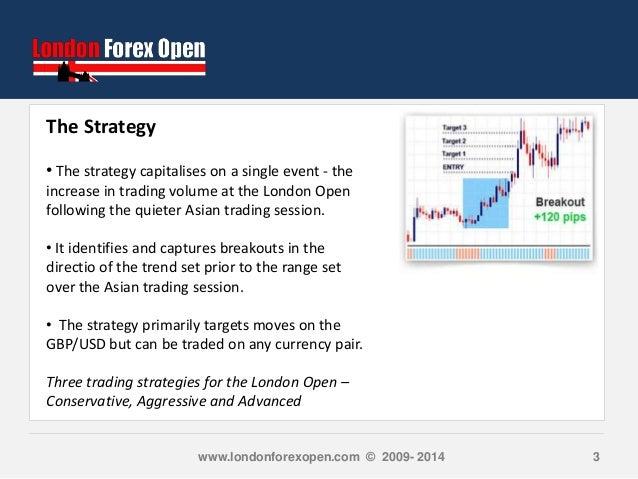 London open forex