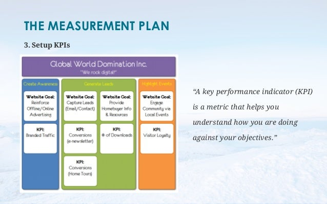 """THE MEASUREMENT PLAN  3. Setup KPIs  """"A key performance indicator (KPI)  is a metric that helps you  understand how you ar..."""