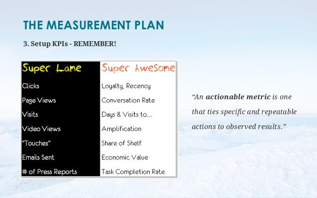 """THE MEASUREMENT PLAN  3. Setup KPIs - REMEMBER!  """"An actionable metric is one  that ties specific and repeatable  actions ..."""