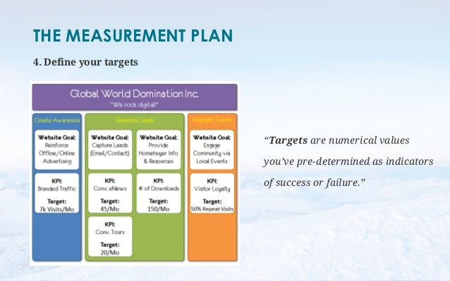 """THE MEASUREMENT PLAN  4. Define your targets  """"Targets are numerical values  you've pre-determined as indicators  of succe..."""