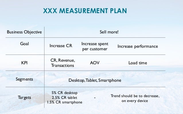 XXX MEASUREMENT PLAN  Business Objective  Goal  KPI  Segments  Sell more!  Increase CR Increase spent  per customer  Incre...