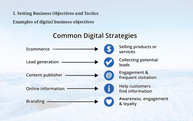 1. Setting Business Objectives and Tactics  Examples of digital business objectives