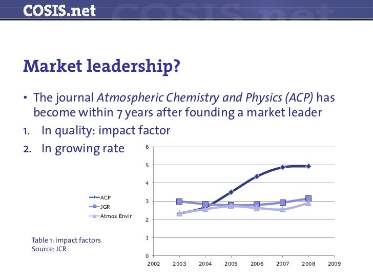 Market Leadership by Scientific Online Community and Open Access Slide 2