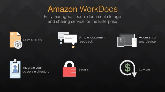 Fully managed, secure document storage and sharing service for the Enterprise Amazon WorkDocs Secure Easy sharing Simple d...
