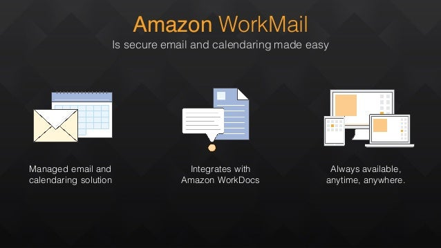 Is secure email and calendaring made easy Amazon WorkMail Managed email and calendaring solution Always available, anytime...