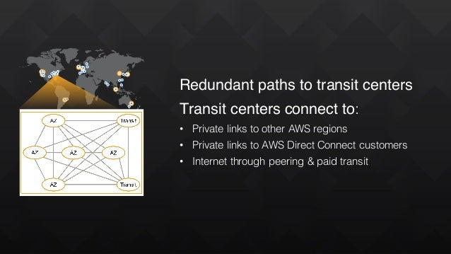 Redundant paths to transit centers Transit centers connect to: • Private links to other AWS regions • Private links to AWS...