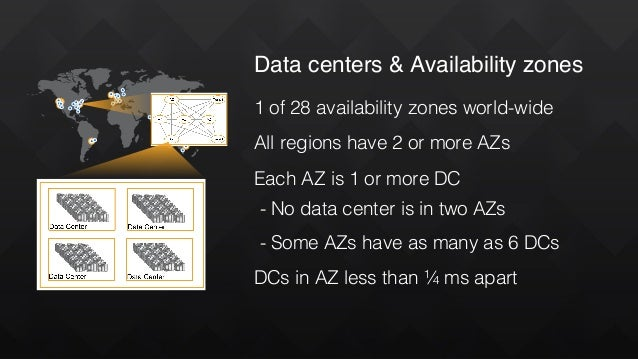 1 of 28 availability zones world-wide All regions have 2 or more AZs Each AZ is 1 or more DC - No data center is in two AZ...