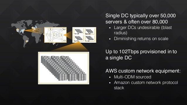 Single DC typically over 50,000 servers & often over 80,000 • Larger DCs undesirable (blast radius) • Diminishing returns ...