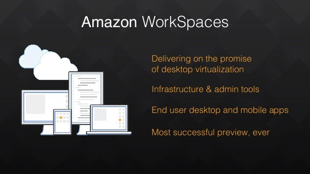 Amazon WorkSpaces Delivering on the promise of desktop virtualization Most successful preview, ever Infrastructure & admin...