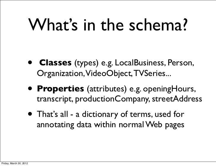 What's in the schema?                     •    Classes (types) e.g. LocalBusiness, Person,                          Organi...