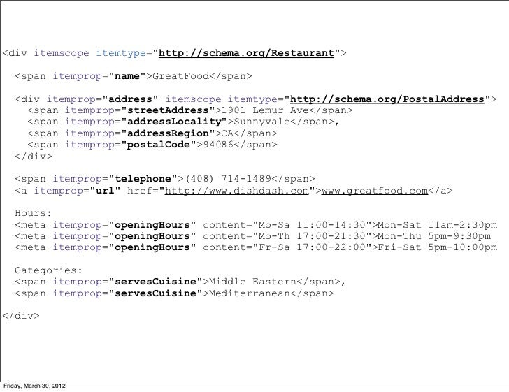 "<div itemscope itemtype=""http://schema.org/Restaurant"">   <span itemprop=""name"">GreatFood</span>   <div itemprop=""address""..."