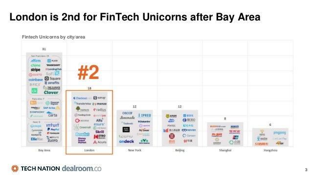 Unicorn Update - London Tech Week 2019 Slide 3