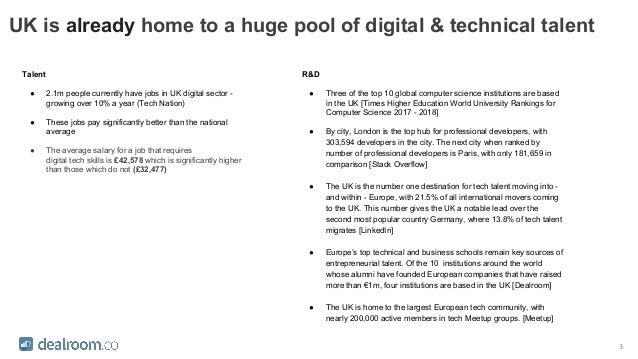 London Tech Week - UK Tech Report