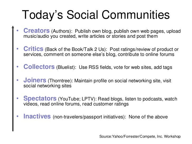 Little overlap between content and social networking sites  Content sites currently provide:                Community site...