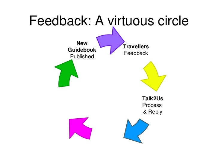 Feedback: A virtuous circle            New                            Travellers         Guidebook                        ...