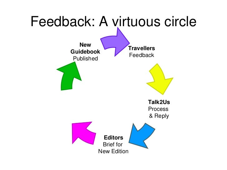 Feedback Results In 2007 • 13,500 travelers sent in feedback • Their emails turned into 30,000+ useful   items of informat...