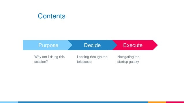 A lone writer's journey to the startup galaxy Slide 2
